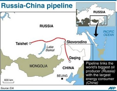 Russia-China-Oil-Pipeline